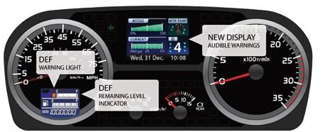 driver-display