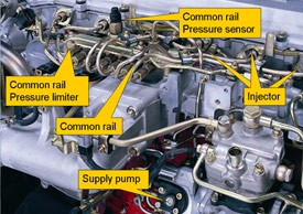 Hino electronic fuel injection system