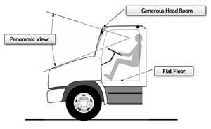Hino trucks interior headroom