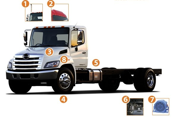 Hino commercial truck exterior customization options